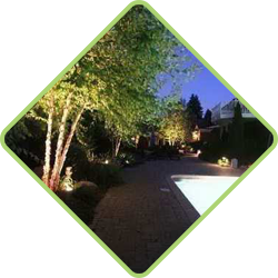 Landscape Lighting Design and Installations in Bergen County, New Jersey
